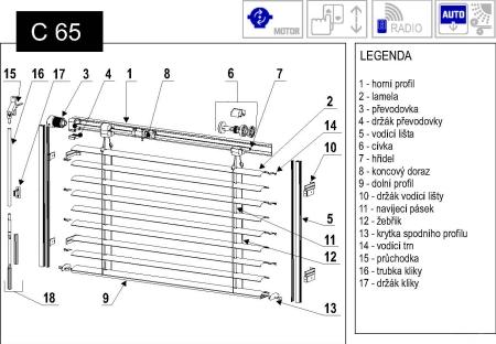 C65_technicky_list